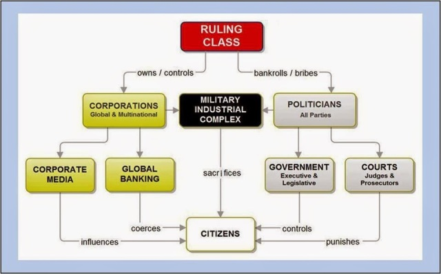 what is a multinational corporation classifying