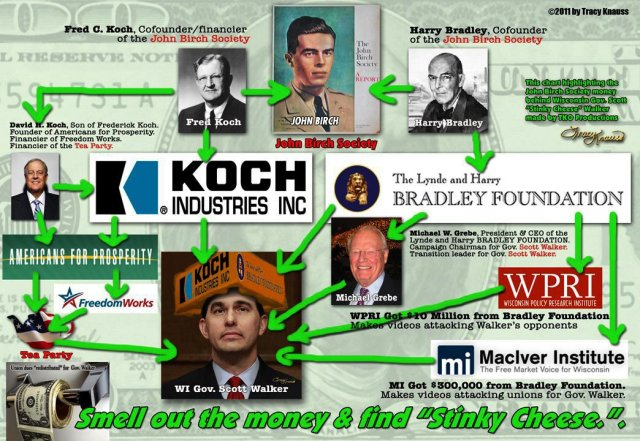 CORP WOLF PAC A.L.E.C. KOCH TREE w SCOTT WALKER