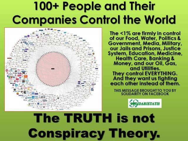 OLIGARCHS 100 Who Control The World
