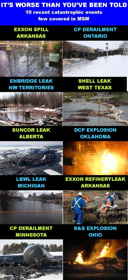 CORP OIL KEYSTONE XL Pipeline - Recent Leaks & Derailments - US & CANADA