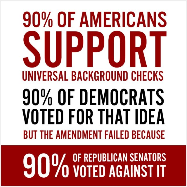 CORP WOLF PAC NRA GUN - 90% of democrats voted for - 90% of republicans voted against background checks