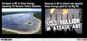 CORP OIL - GERMANY IS #1 in Solar Endough for 20 Nuclear Power Plants - U.S. is #1 in Corp Attack Ads Knocking Solar Energy (3)