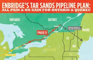CORP OIL KEYSTONE XL 2 PIPELINE