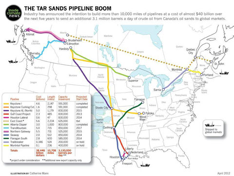 CORP OIL KEYSTONE XL and ENBRIDGE PIPELINE - ALBERTA TO HOUSTON