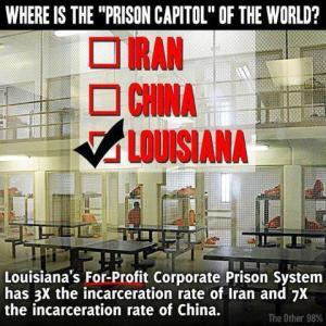 CORP PRIVATE PRISONS - Lousiana