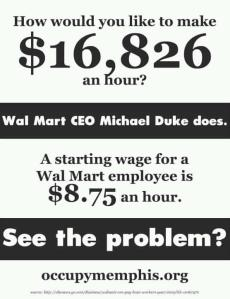 CORP WOLF PAC WALMART  CEO vs Worker