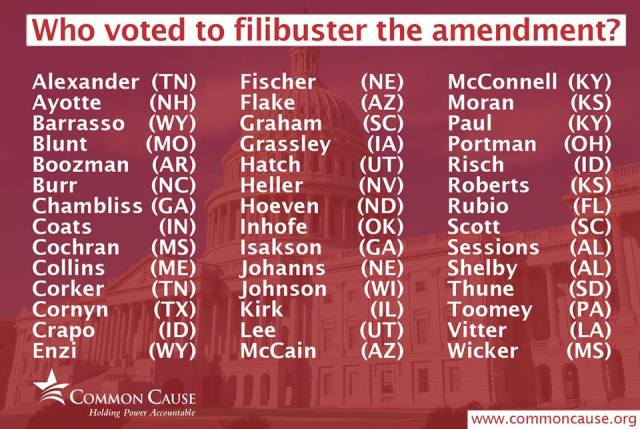 101_ GOP BC  REPUBLICAN SENATORS WHO Blocked a Bill to Take Big Money Out of Politics