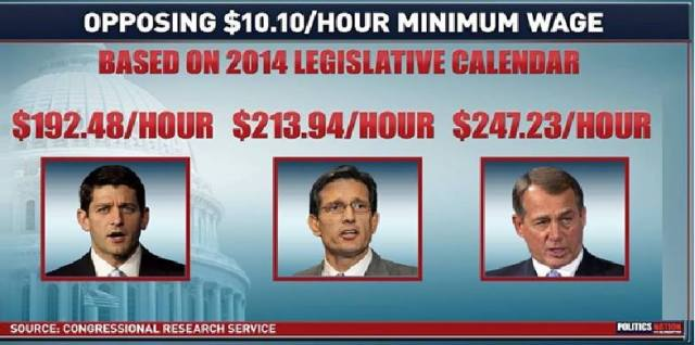 101_ GOP BC - WAGES - OPPOSING the $10.10 per hour Minimum Wage
