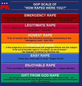 1_ WOMENS RIGHTS RAPE GOP