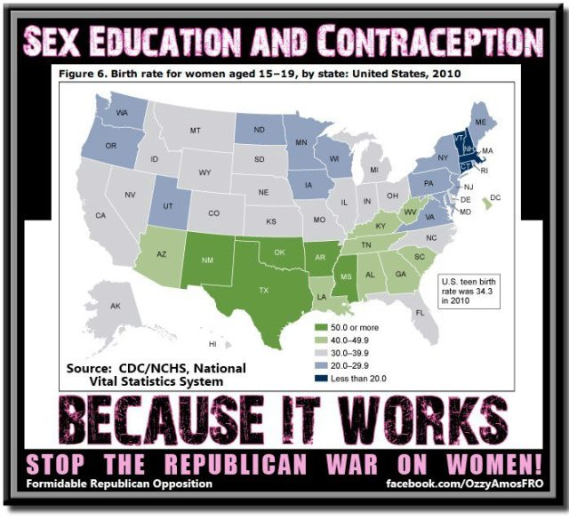 112_ A_ WOMEN'S RIGHTS HEALTH SEX EDUCATION & Contraception Works