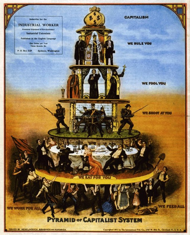 CAPITALISM PYRAMID of Capitalist System We Rule You, We Fool You, We Shoot At You, We Eat For You, We Work For All - We Feed All