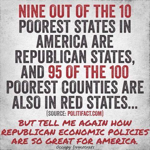 101_ GOP BC 9 of 10 of the poorest states 95 of 100 of the poorest counties are Republican so tell me again