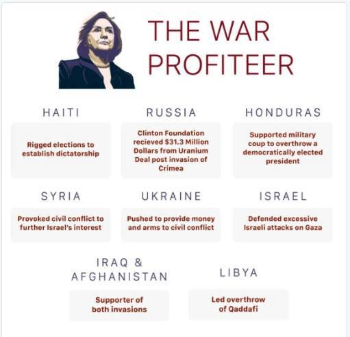 0000000_ ST NY HILLARY CLINTON WAR PROFITEER