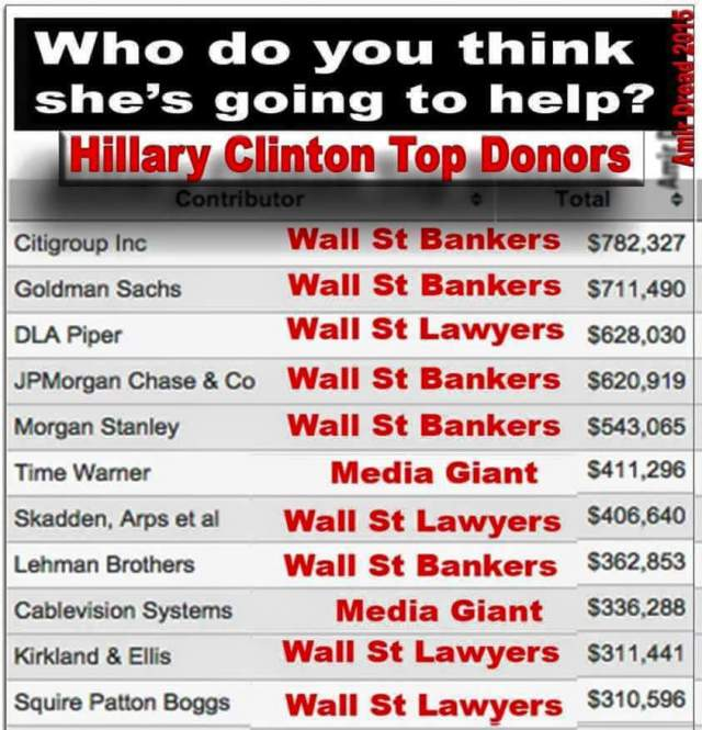 0001J_ TELLING TABLE DONORS - ST NY HILLARY CLINTON TOP DONORS are