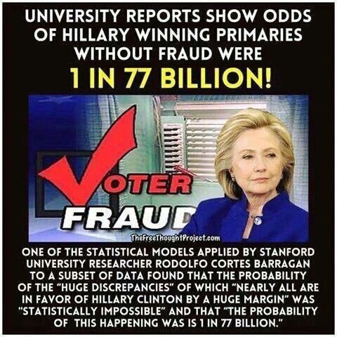 0000000000_-st-ny-hillary-clinton-election-fraud-chances-of-hillary-winning-dem-election-1-in-77-million